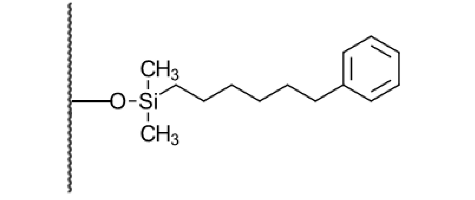 Avantor<sup>®</sup> ACE<sup>®</sup> UltraCore Phenylhexyl