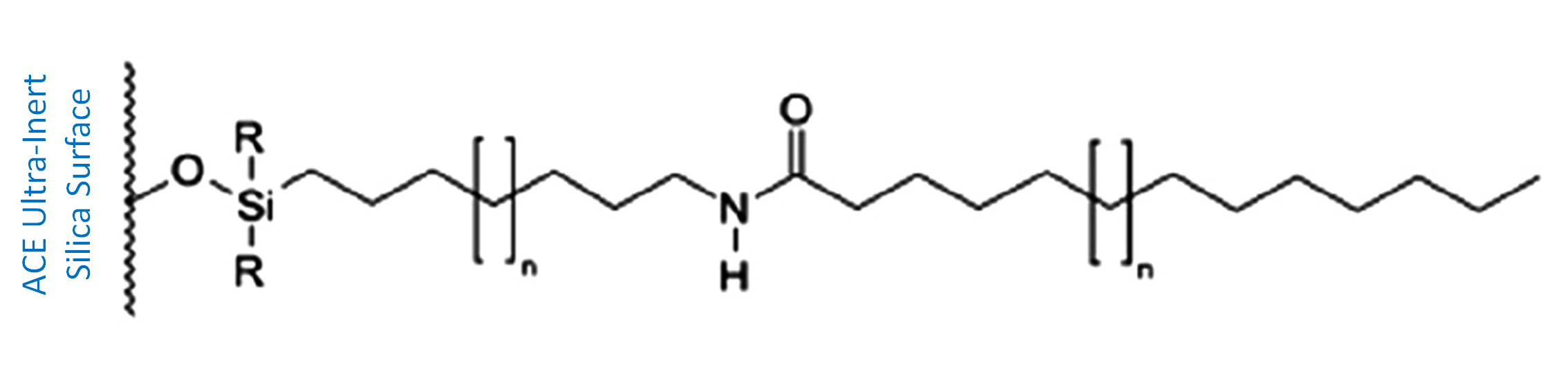 Avantor<sup>®</sup> ACE<sup>®</sup> UltraCore C18-Amide