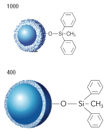 HALO<sup>®</sup> BioClass Protein Diphenyl