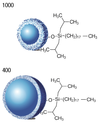 HALO<sup>®</sup> BioClass Protein ES-C18